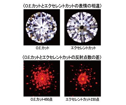 OEダイヤモンドとエクセレントダイヤモンドの比較