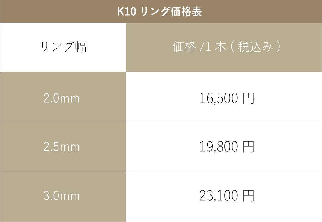 手作りペアリングワークショップで作れる10金の指輪の価格表