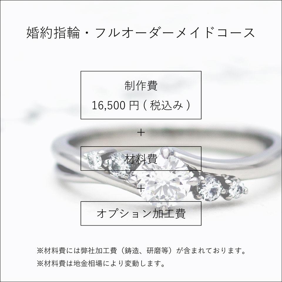 アトリエクラムの婚約指輪(エンゲージリング)フルオーダーメイドコースの価格について