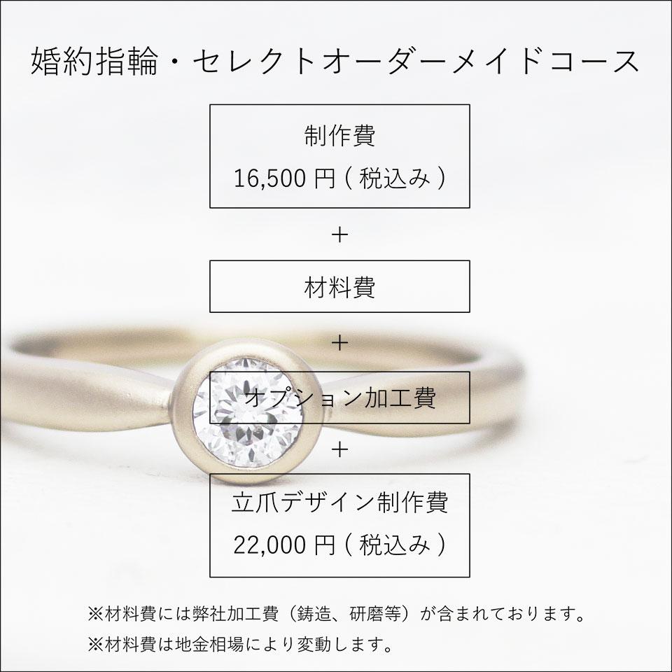 アトリエクラムの婚約指輪(エンゲージリング)selectオーダーメイドコースの価格について