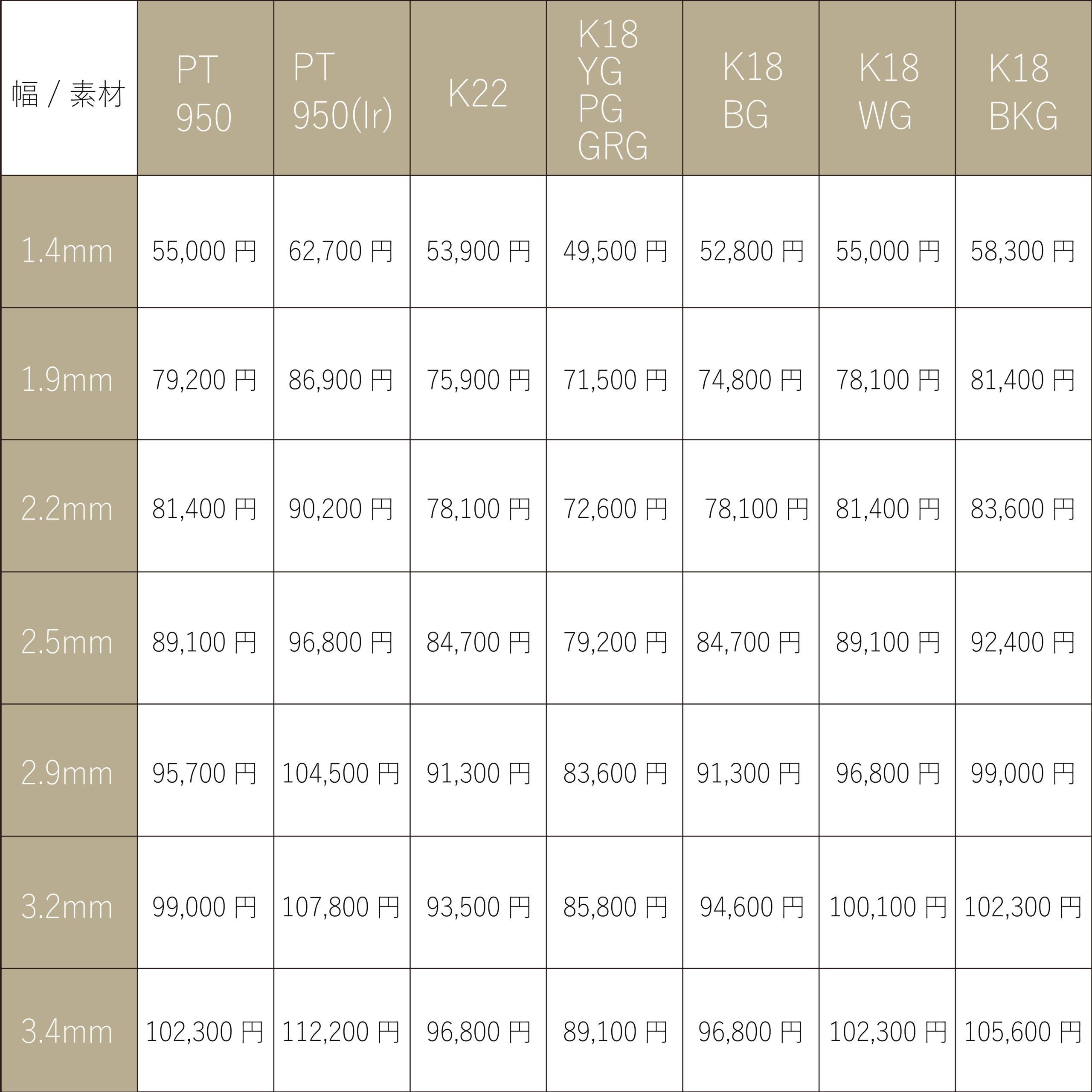 鍛造リング(平打)の価格表