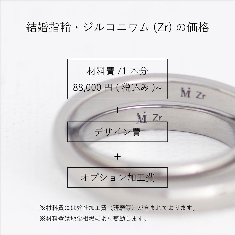 ジルコニウムの結婚指輪の価格について